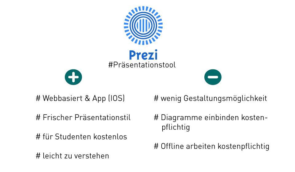 prezi_summary