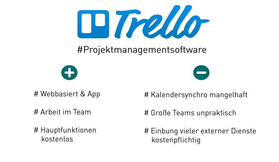 trello_summary